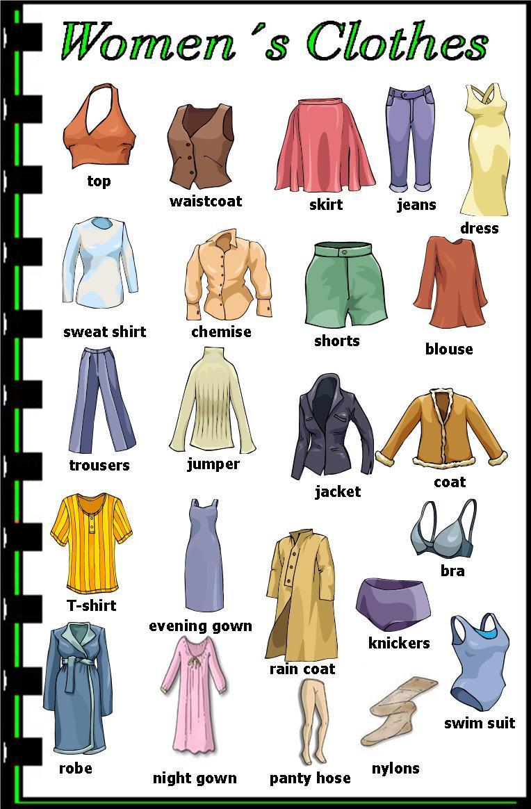 Одежда На Английском Языке